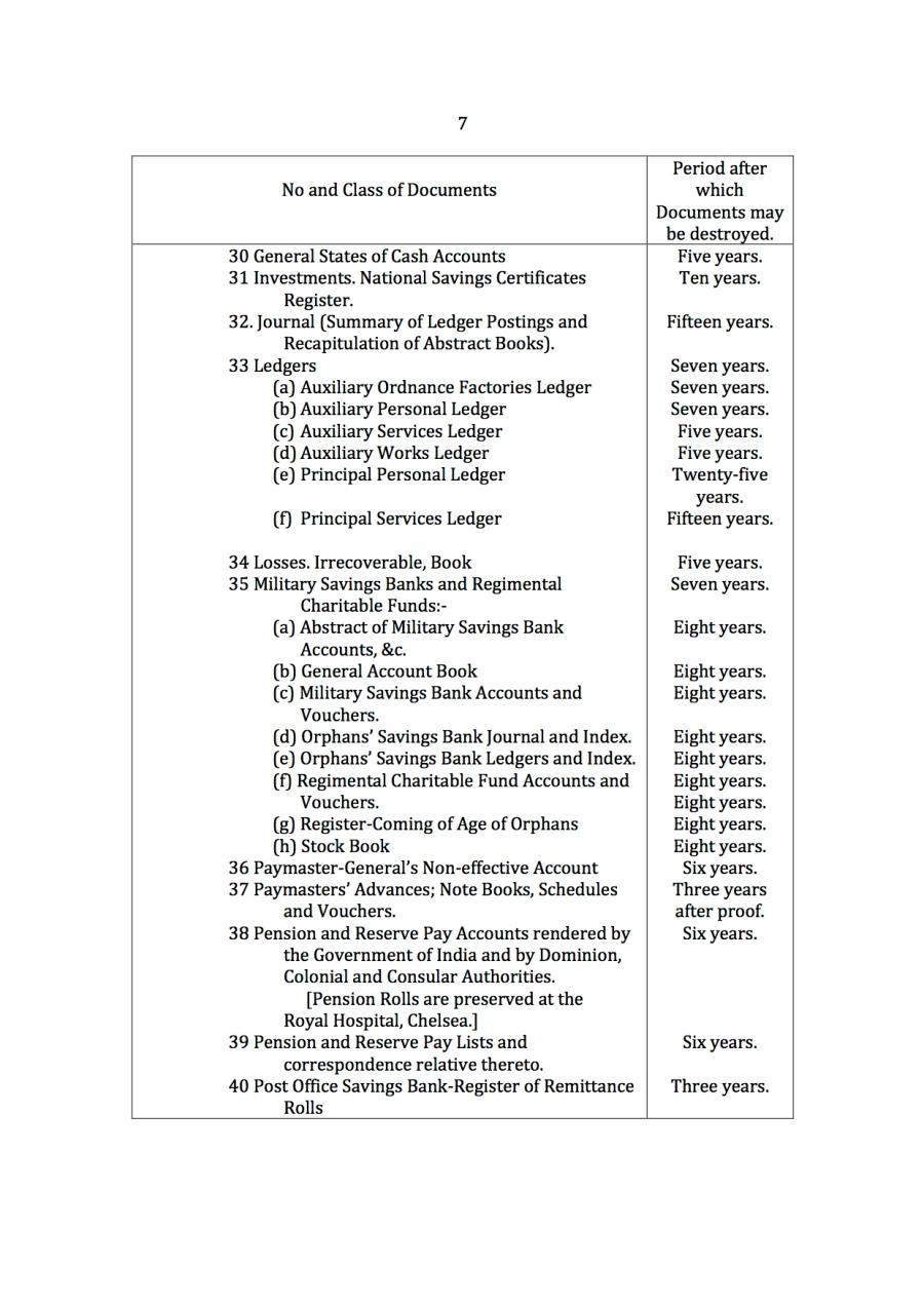 1923 Schedule7