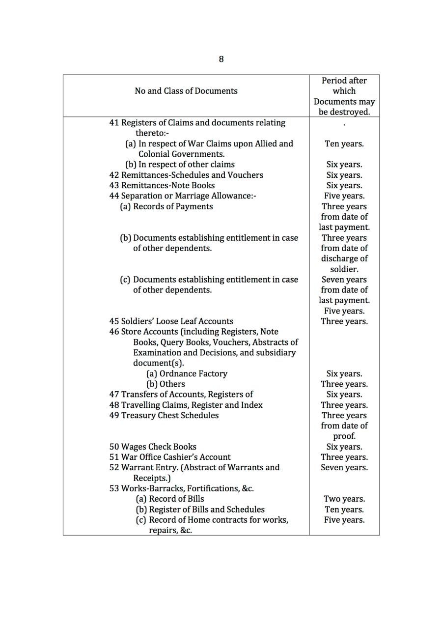 1923 Schedule8
