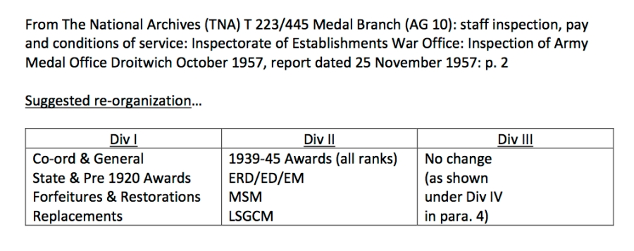 Army Medal Office Droitwich Divisions Replacement Page 3