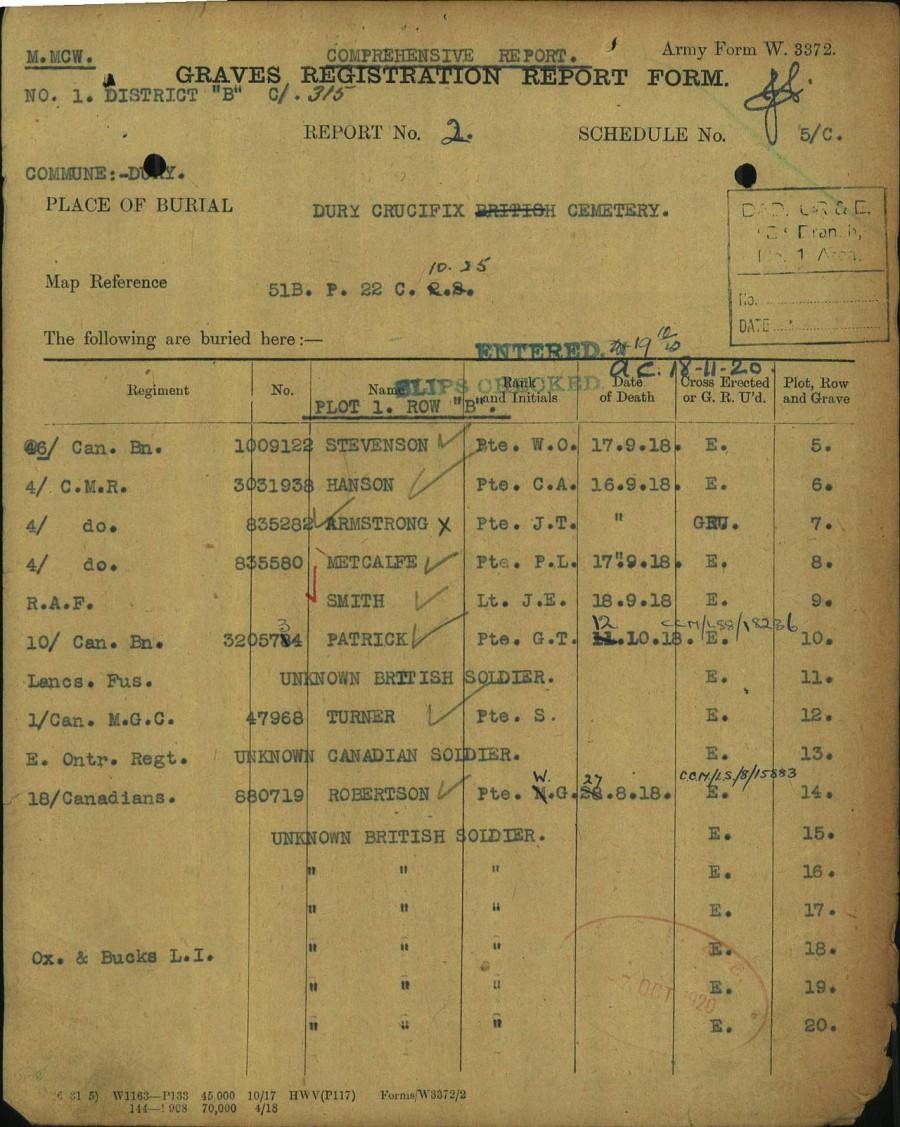 GRU 1918 Drury Crucifix Cem Example