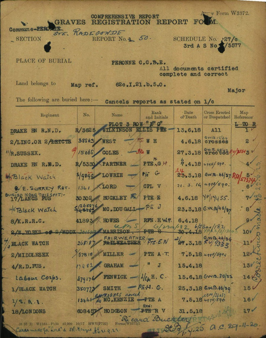 GWB Volume and page numbers WW1 GRRF